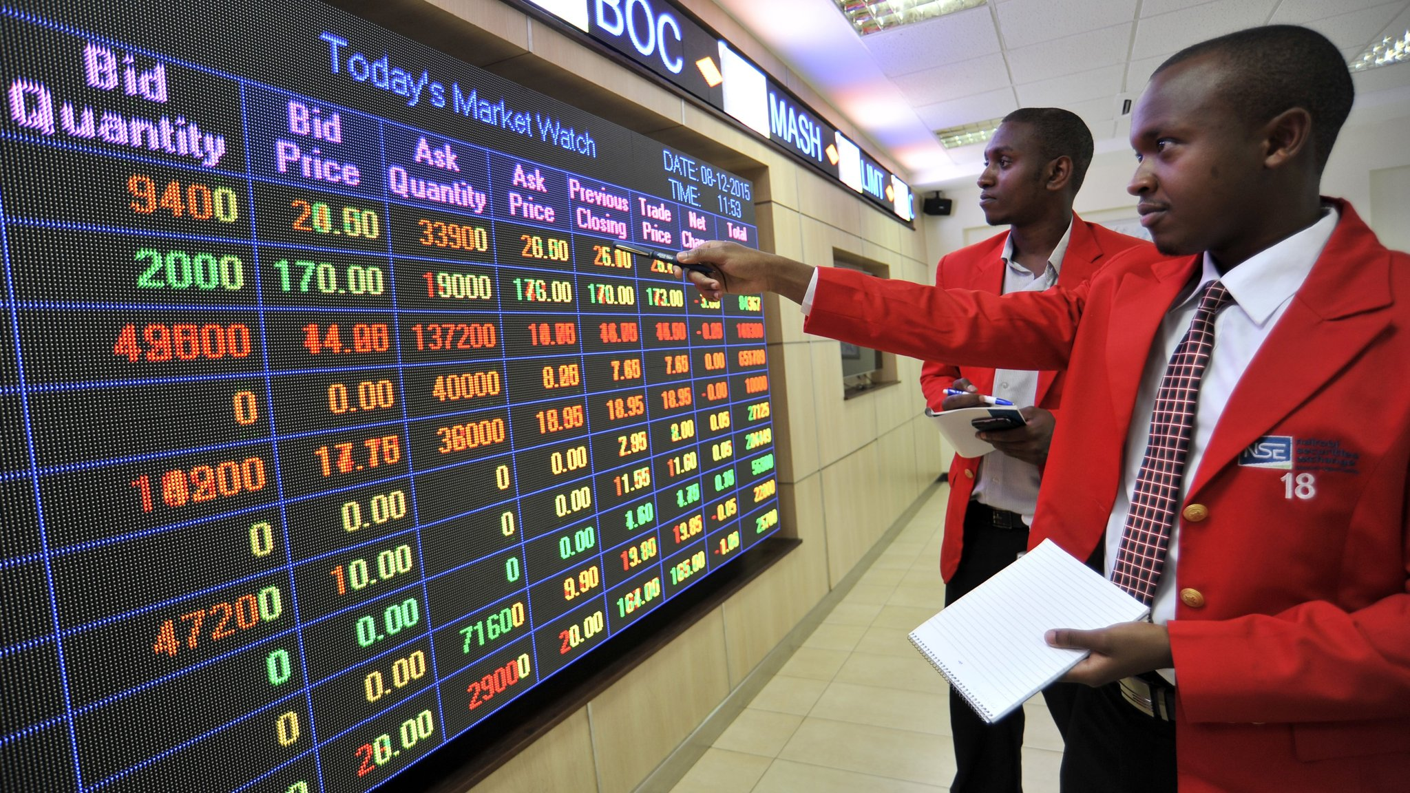 NSE market indices down by 0.22%, ahead of Easter holidays